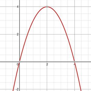 Inverse square curve