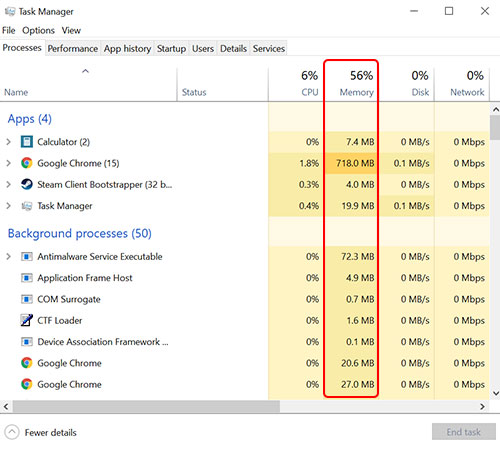RAM usage on the Task Manager